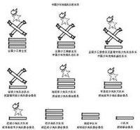 中国少年先锋队臂章