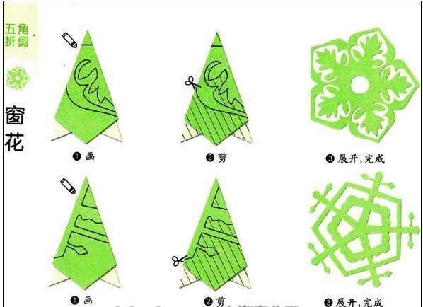儿童剪纸窗花步骤