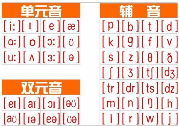 音节因此这些语言的重音称为固定重音(fixedstress)而英语和俄语