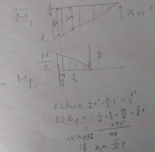 试用力法计算下列结构并绘出弯矩图