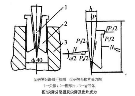 电路 电路图 电子 工程图 平面图 原理图 450_319