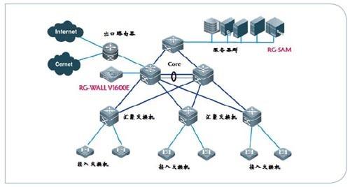 ssl460 3e2k 电路图