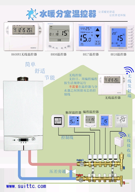 错层的房子可否采用地热采暖方式? 错层的房间可以采用地热采暖方式,在设计时需注意分水器高度,如面积大,可将错层分上下两套系统设计! 地热系统回路越多越好么? 地热国家标准中第3.6.1条提到,每环路加热管的进、出水口,应分别与分、集水器相连接。分、集水器直径应不小于总供回水管直径,且分、集水器最大断面流速不宜大于0.