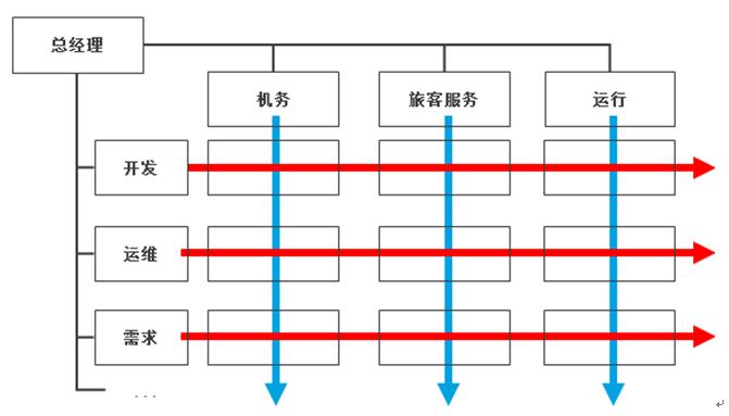 stm32矩阵按键电路图