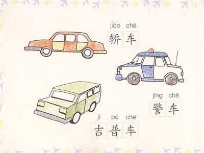 幼儿简笔画:交通工具