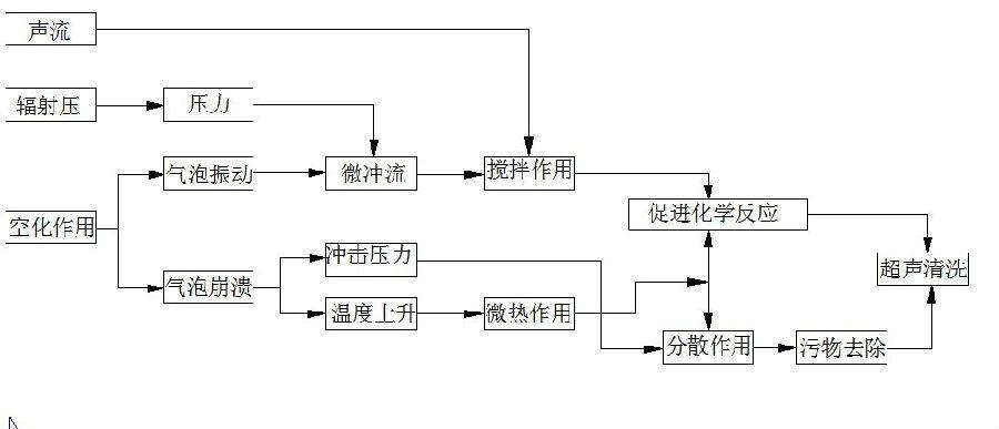 电路 电路图 电子 设计 素材 原理图 900_387
