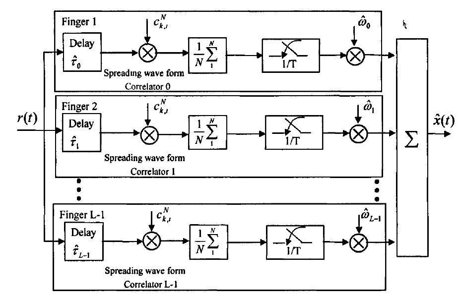 电路 电路图 电子 原理图 929_609