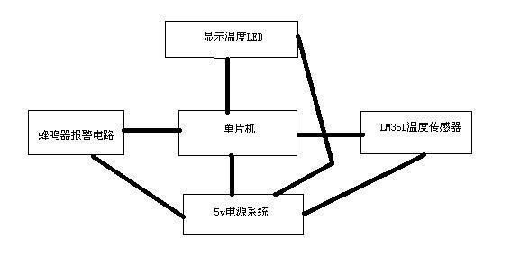 lm35应用电路图