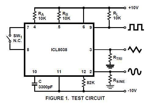 设计一个能产生正弦波,方波,三角波信号发生器,要求如