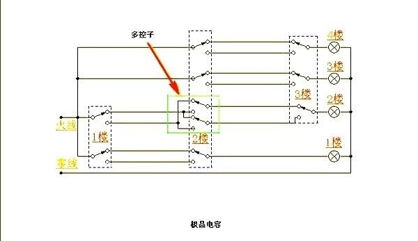 追问 : 不好意思,我要的是三控的图,我知道几楼是几控,现在就不知道三控怎么接,1楼开2楼,到2楼关1楼开3楼,到三楼关2楼开4楼,这样 追答 : 3控就是图上用K1 K2 K3与灯、电源构成3控电路,2控是图上K1 K2 与灯、电源构成2控电路,按你的要求1楼和4楼的灯2控即可,3楼和2楼是3控