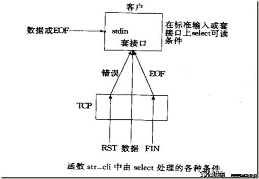 电路 电路图 电子 设计图 原理图 512_354